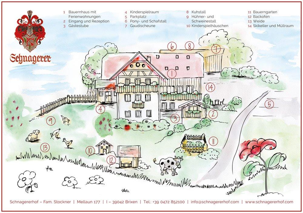 Bauernhof Lageplan